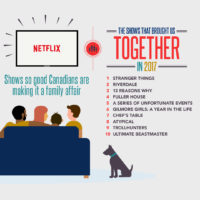 A Year in Review on Netflix 2017 – Are you part of the Stats